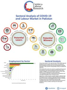 Sectoral-Analysis-of-COVID-19-and-Labour-Market-in-Pakistan